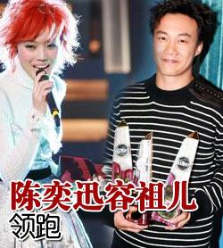 TVB8金曲奖