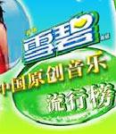 06叱咤乐坛颁奖典礼